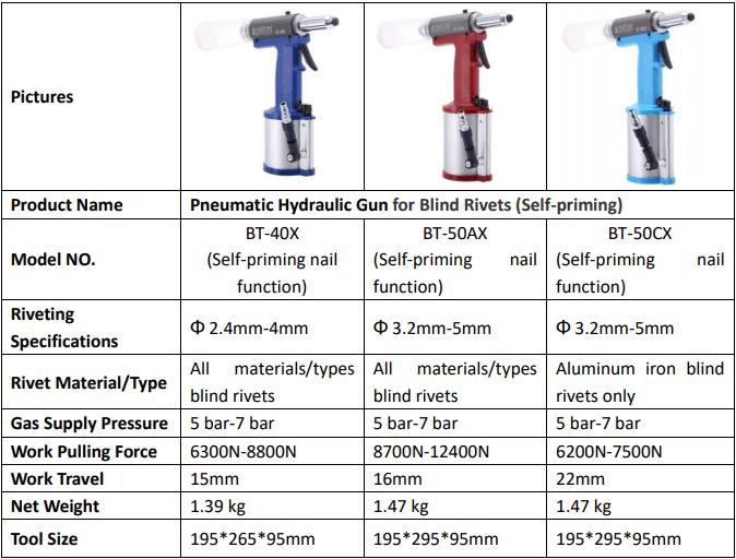pneumatic hydraulic gun(self priming)